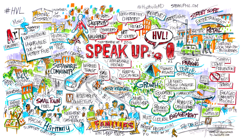 Hyattsville, Maryland graphic recording of sustainability plan.