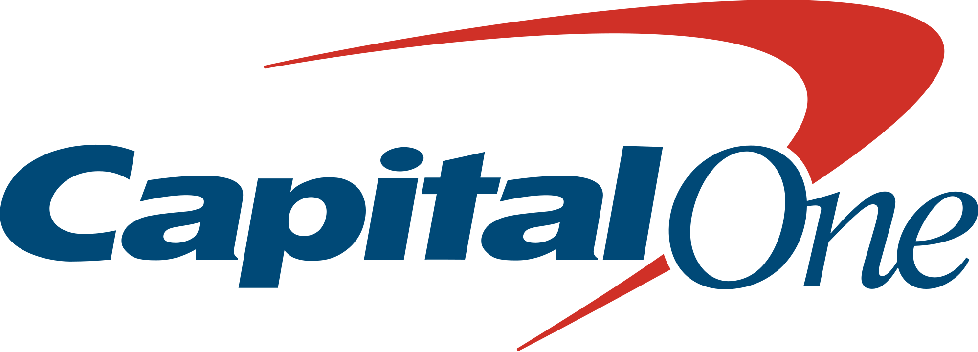 Capital One logo.